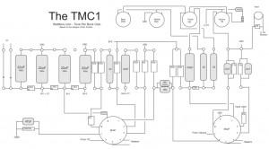 TMC1_v1_layout